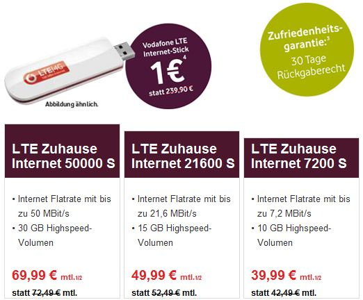 vodafone lte zuhause internet tarife teurer geworden surfstick vergleich. Black Bedroom Furniture Sets. Home Design Ideas