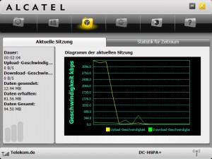 Status Monitor Alcatel L100V