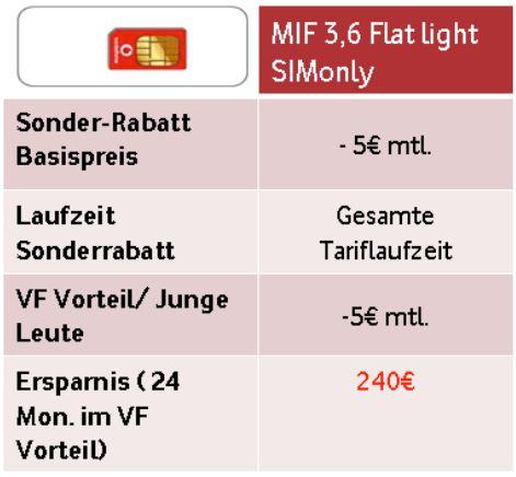 vodafone datentarif mit subventioniertem mifi router ab 10. Black Bedroom Furniture Sets. Home Design Ideas
