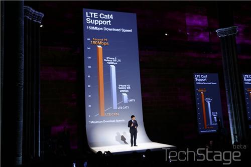 Ascend P2 LTE