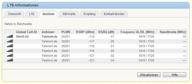 LTE-Netzliste