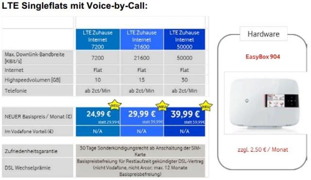 LTE-Single-Flats