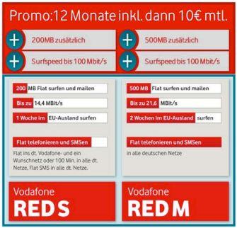 Vodafone LTE Promotion