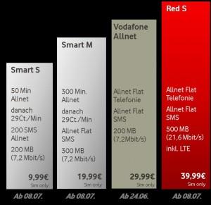Neue-Vodafone-Tarife