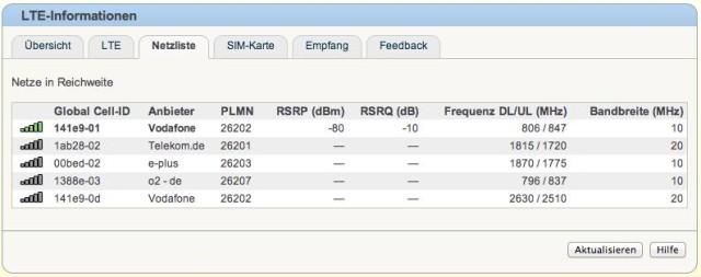 LTE-Netzwerkliste