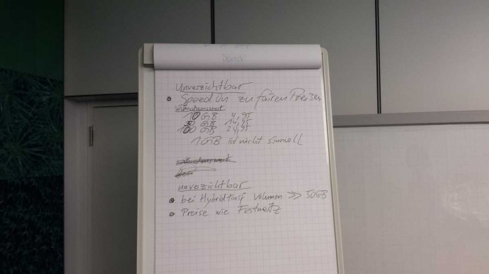 Die Vorschläge der Teilnehmer wurden notiert und präsentiert