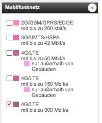 Auswahl LTE-Advanced
