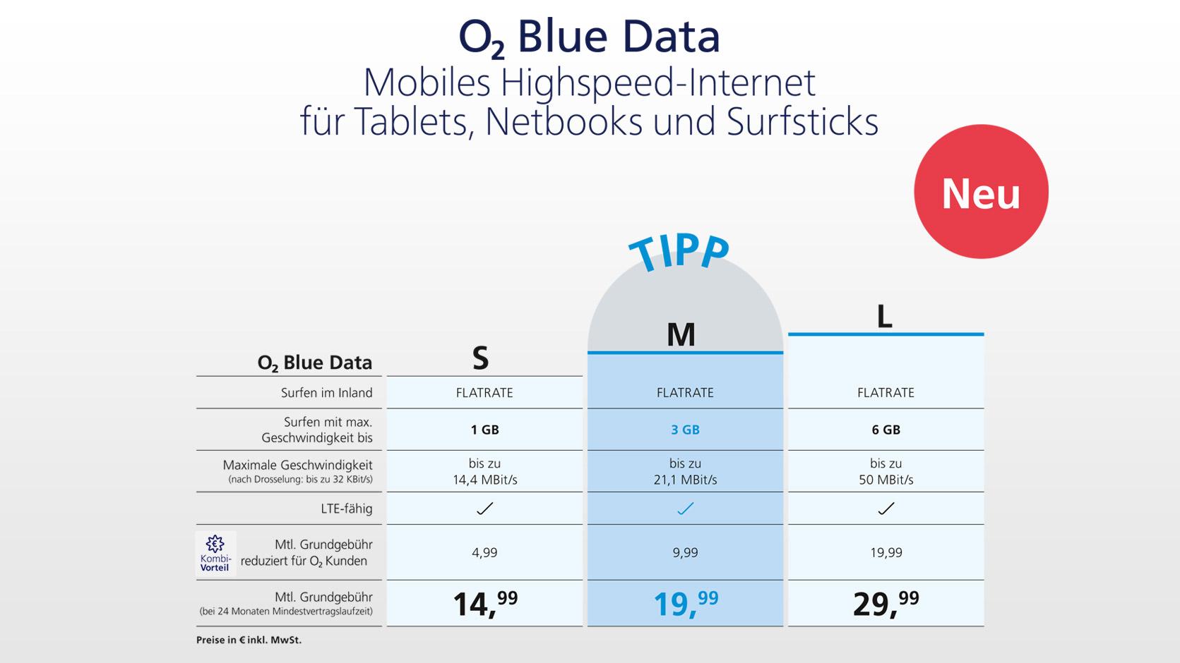 O2 Blue Data Neue Datentarife Ab 16 November Maxwirelessde