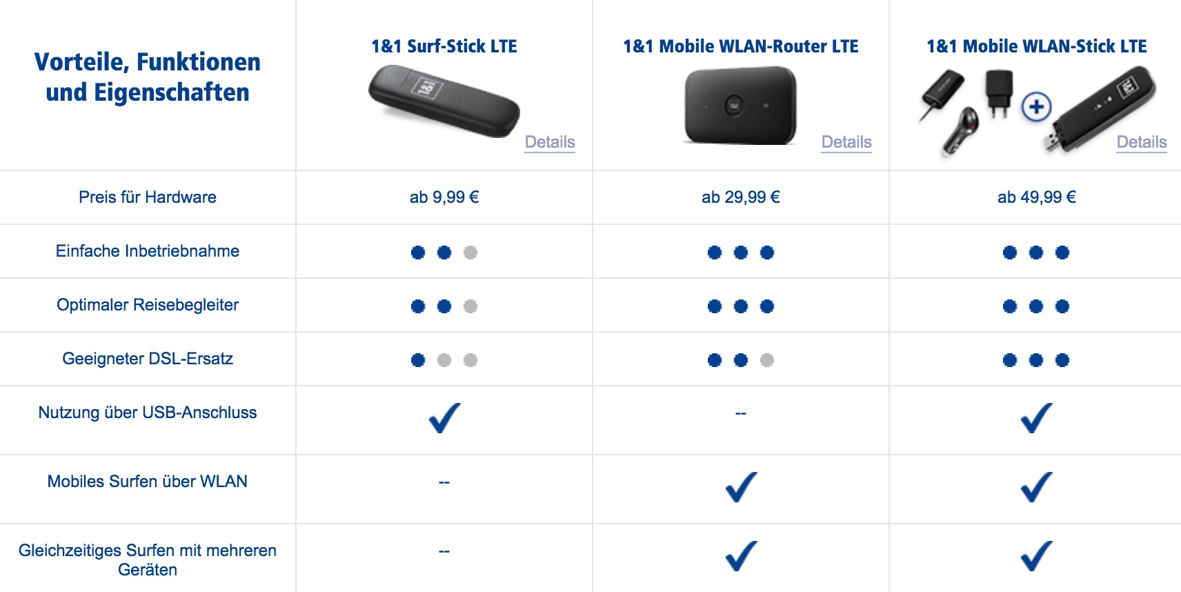 1 1 bietet huawei e5573 lte hotspot an. Black Bedroom Furniture Sets. Home Design Ideas