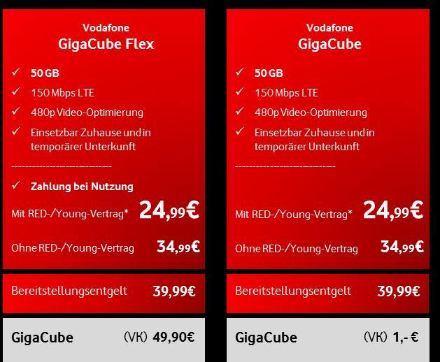 Vodafone GigaCube: Huawei B528 LTE Router   maxwireless.de