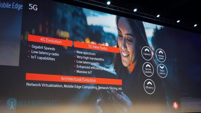 4G Evolution und 5G New Radio - das sind die Merkmale.