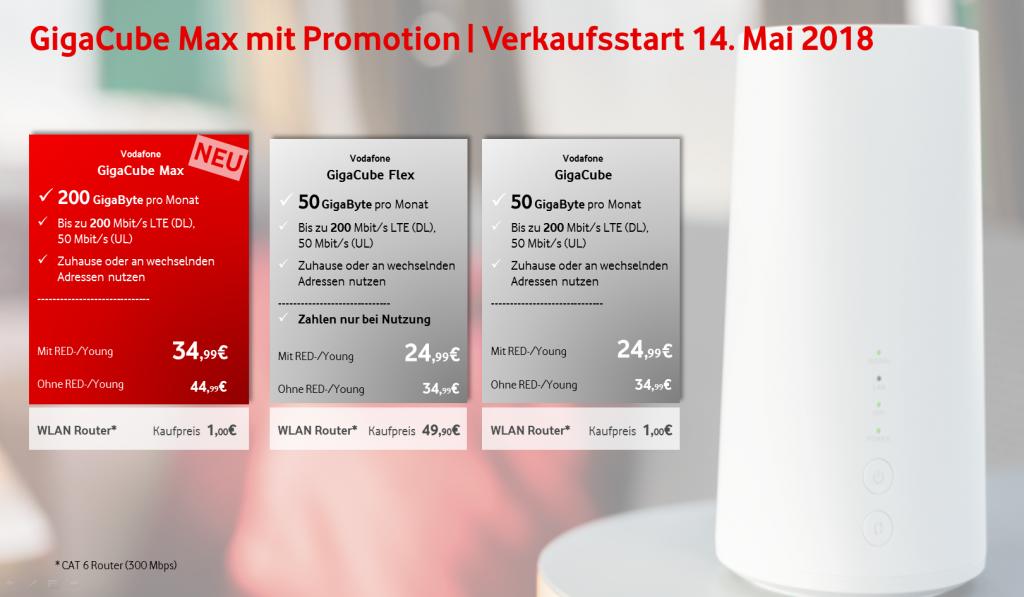 Vodafone GigaCube Max: 200 GB LTE als DSL-Ersatz | maxwireless.de on