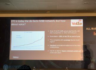 Voice over LTE bei Telefónica Deutschland. Bild: maxwireless.de.