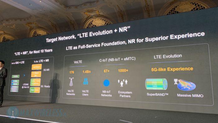 So stellt sich Huawei das Ziel-Netzwerk vor: LTE und 5G NR zusammen. Bild: maxwireless.de.