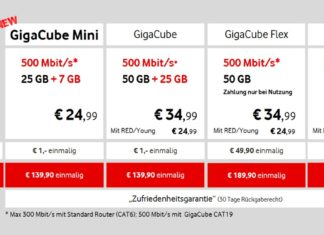 Vodafone GigaCube Tarife 2019